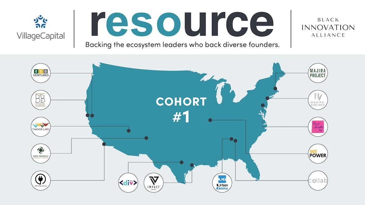 Resource cohort #1 map